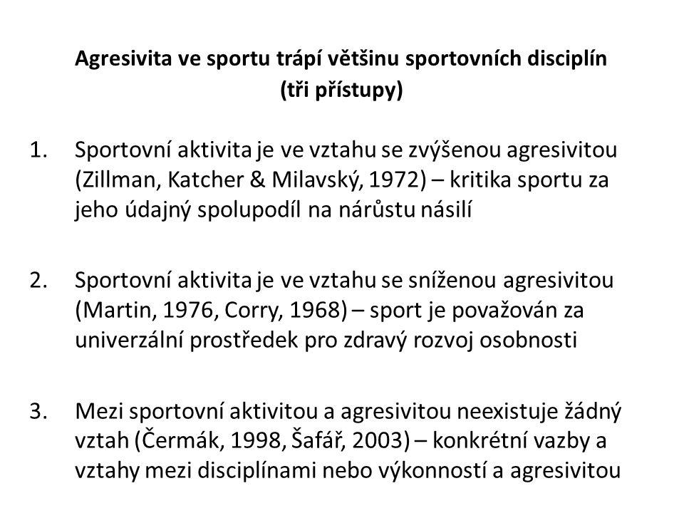 Agresivita ve sportu trápí většinu sportovních disciplín (tři přístupy)