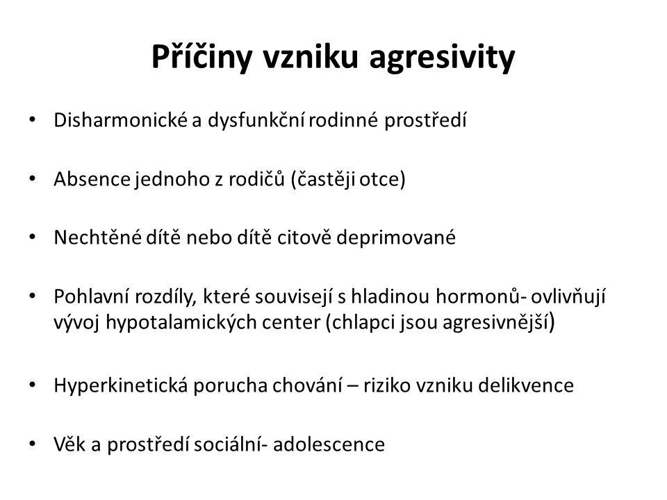 Příčiny vzniku agresivity