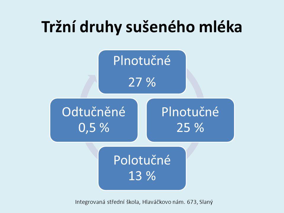 Tržní druhy sušeného mléka