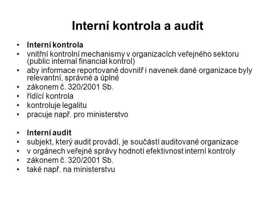 Interní kontrola a audit
