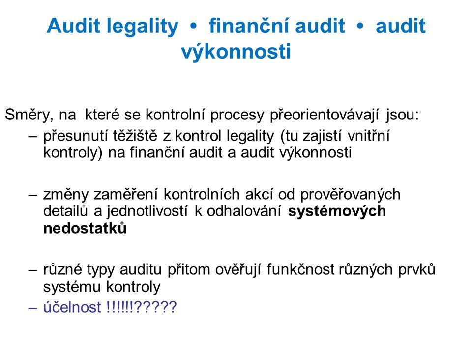 Audit legality • finanční audit • audit výkonnosti