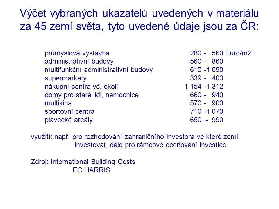 Výčet vybraných ukazatelů uvedených v materiálu za 45 zemí světa, tyto uvedené údaje jsou za ČR: