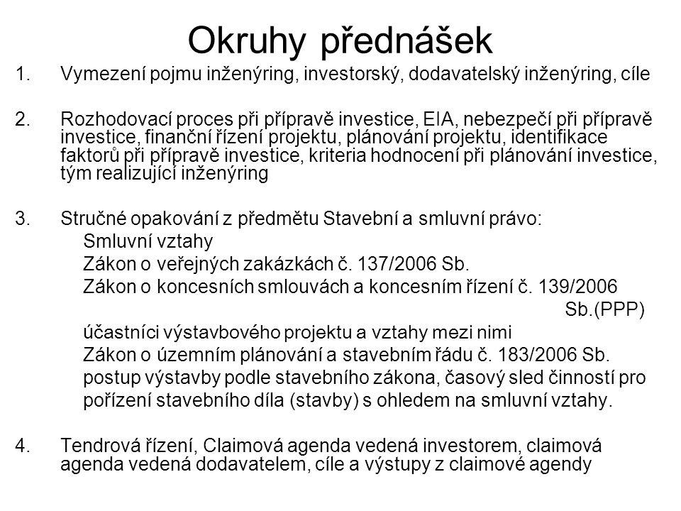Okruhy přednášek Vymezení pojmu inženýring, investorský, dodavatelský inženýring, cíle.