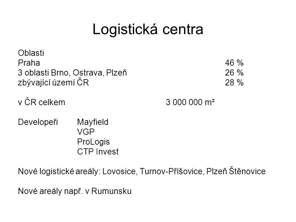 Logistická centra Oblasti Praha 46 %