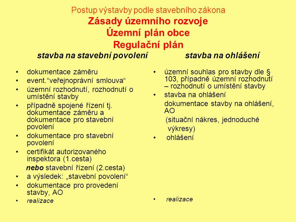 event. veřejnoprávní smlouva