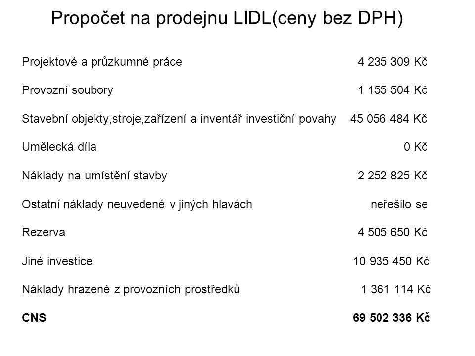 Propočet na prodejnu LIDL(ceny bez DPH)