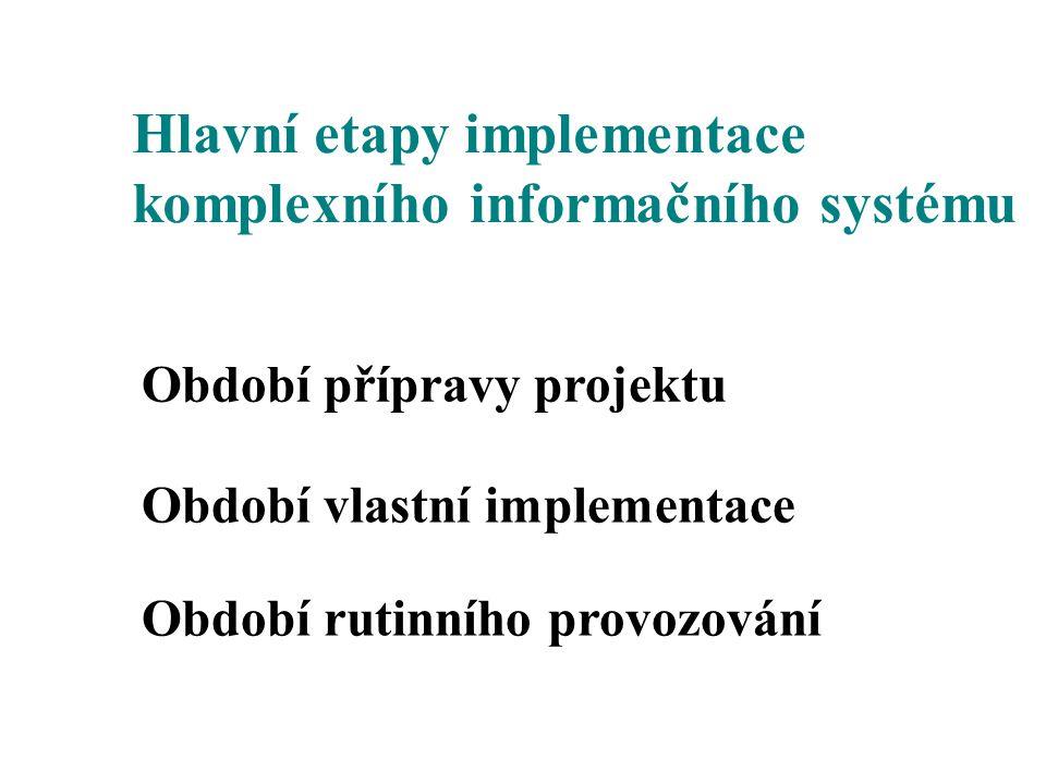 Hlavní etapy implementace komplexního informačního systému