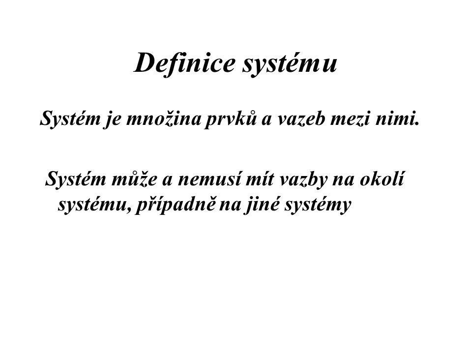 Definice systému Systém je množina prvků a vazeb mezi nimi.