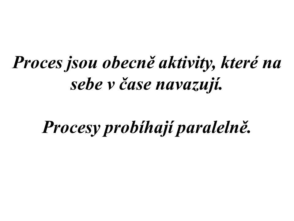Proces jsou obecně aktivity, které na sebe v čase navazují.