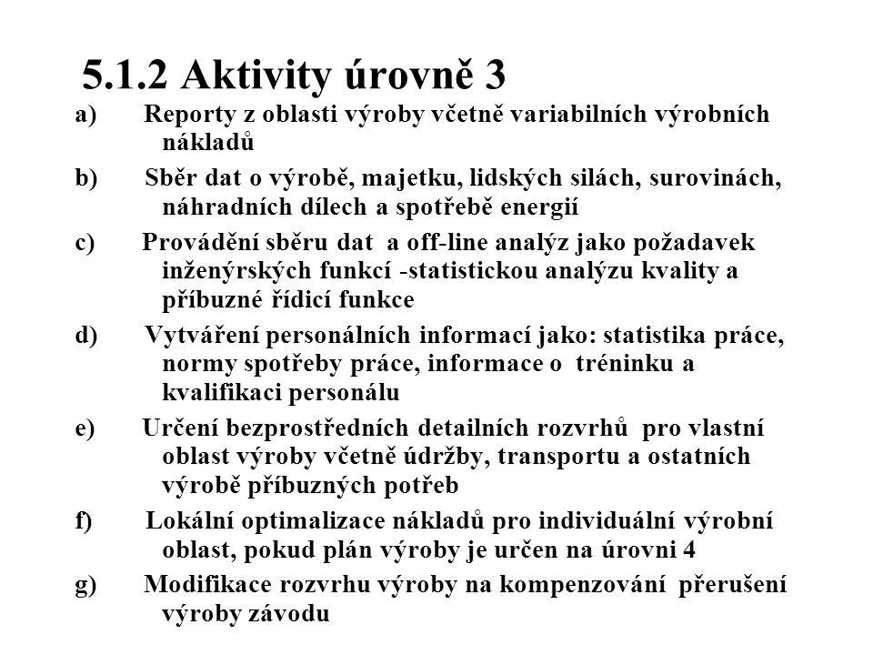 5.1.2 Aktivity úrovně 3 a) Reporty z oblasti výroby včetně variabilních výrobních nákladů.