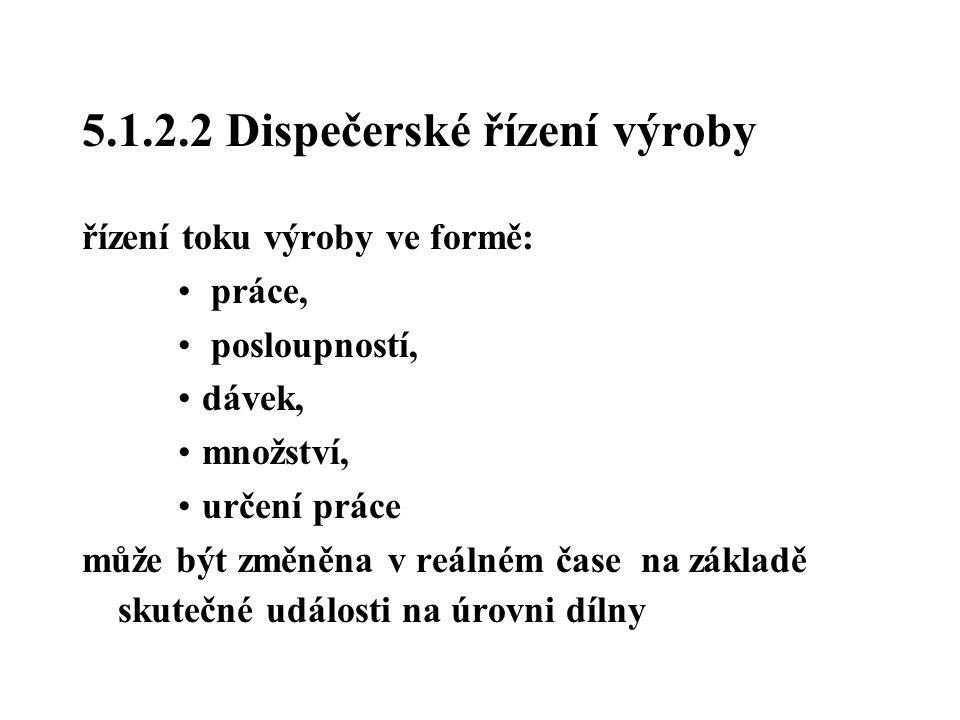 5.1.2.2 Dispečerské řízení výroby