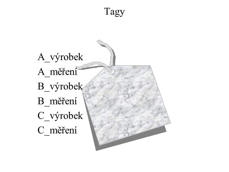 Tagy A_výrobek A_měření B_výrobek B_měření C_výrobek C_měření