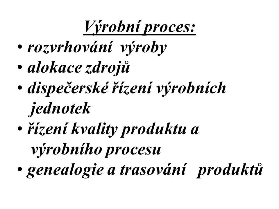 Výrobní proces: rozvrhování výroby. alokace zdrojů. dispečerské řízení výrobních jednotek. řízení kvality produktu a výrobního procesu.