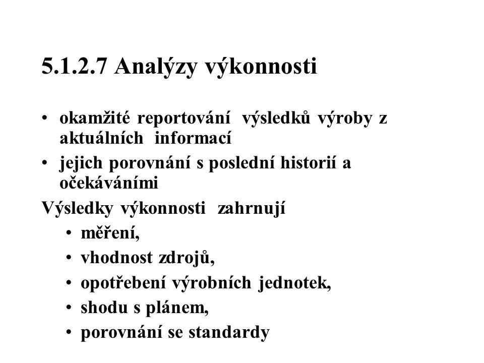 5.1.2.7 Analýzy výkonnosti okamžité reportování výsledků výroby z aktuálních informací. jejich porovnání s poslední historií a očekáváními.