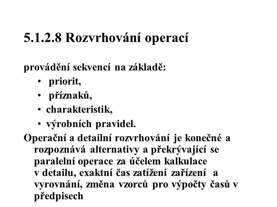 5.1.2.8 Rozvrhování operací provádění sekvencí na základě: priorit,