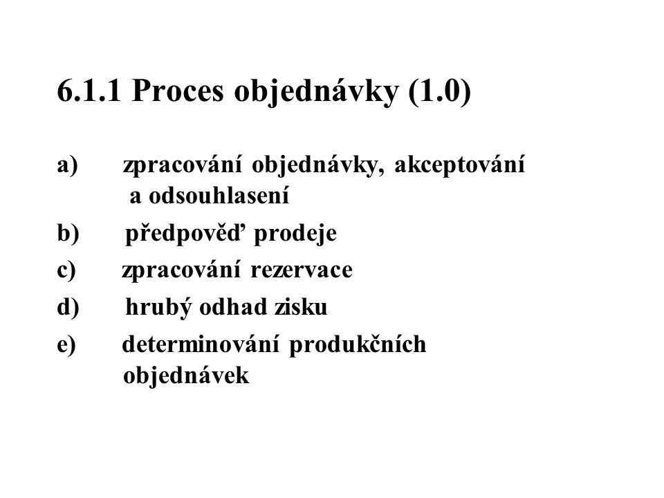 6.1.1 Proces objednávky (1.0) a) zpracování objednávky, akceptování a odsouhlasení. b) předpověď prodeje.