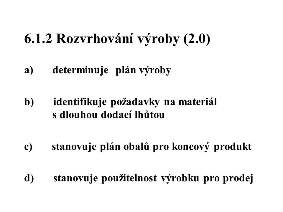 6.1.2 Rozvrhování výroby (2.0) a) determinuje plán výroby