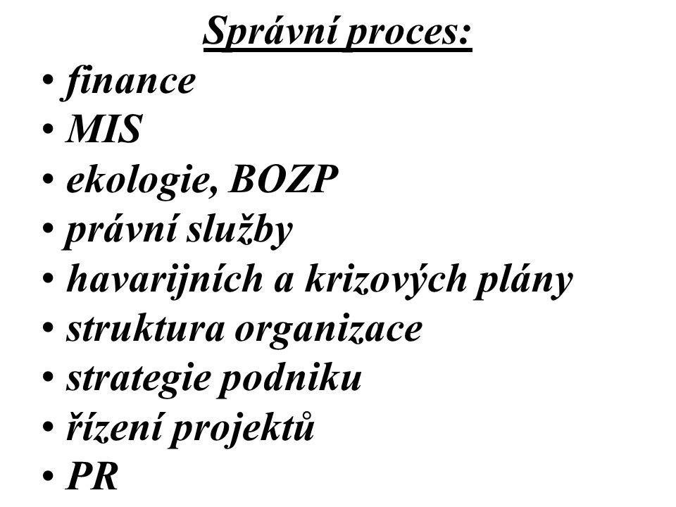Správní proces: finance. MIS. ekologie, BOZP. právní služby. havarijních a krizových plány. struktura organizace.
