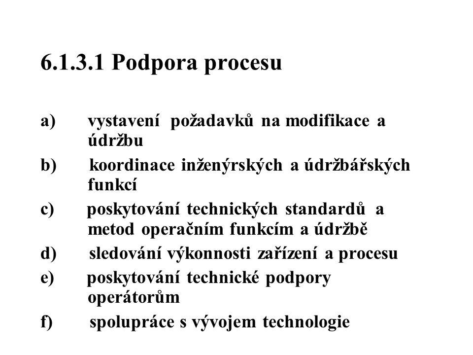 6.1.3.1 Podpora procesu a) vystavení požadavků na modifikace a údržbu