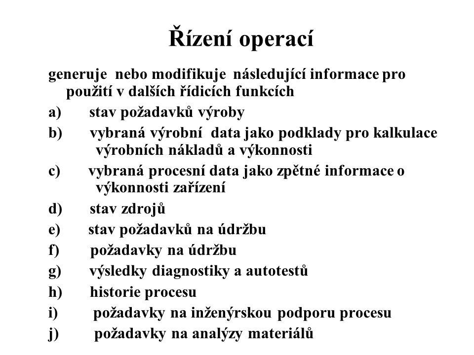 Řízení operací generuje nebo modifikuje následující informace pro použití v dalších řídicích funkcích.