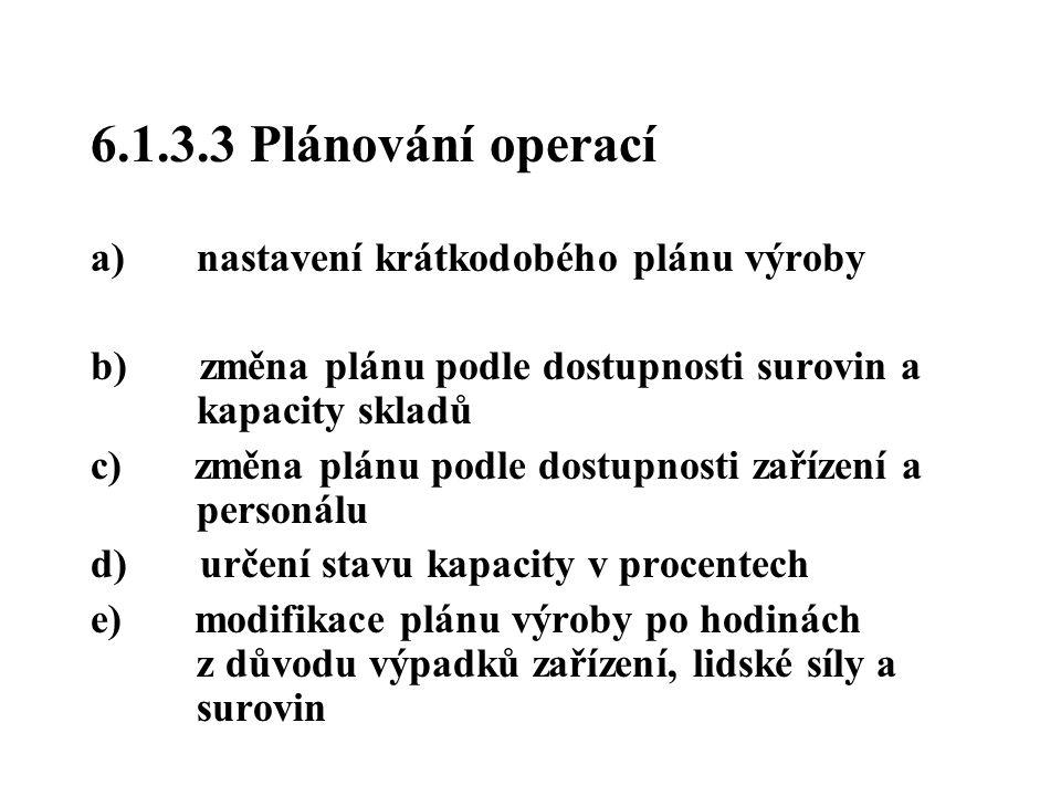 6.1.3.3 Plánování operací a) nastavení krátkodobého plánu výroby