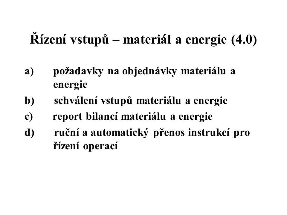 Řízení vstupů – materiál a energie (4.0)