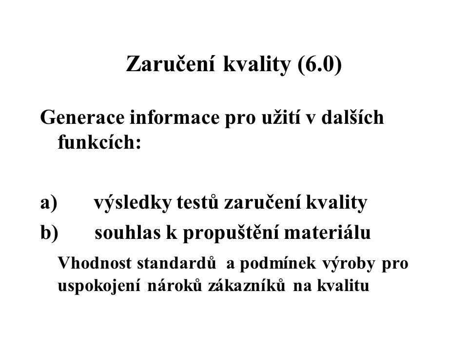 Zaručení kvality (6.0) Generace informace pro užití v dalších funkcích: a) výsledky testů zaručení kvality.