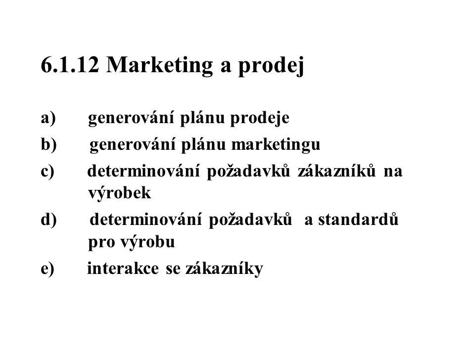 6.1.12 Marketing a prodej a) generování plánu prodeje
