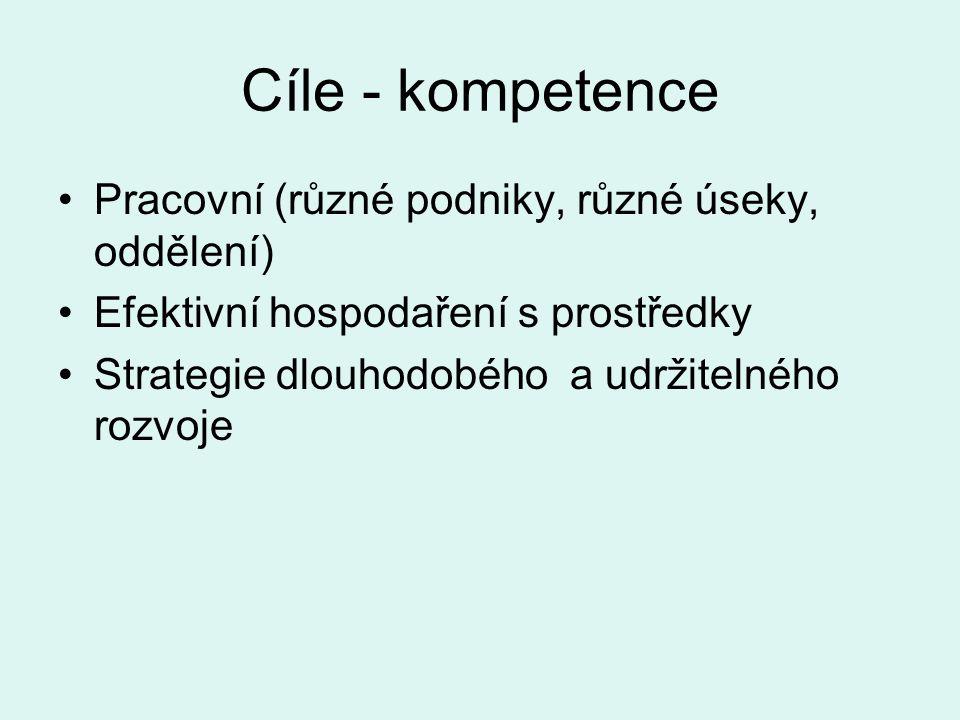 Cíle - kompetence Pracovní (různé podniky, různé úseky, oddělení)