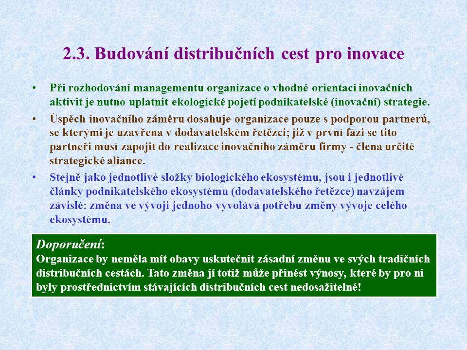2.3. Budování distribučních cest pro inovace