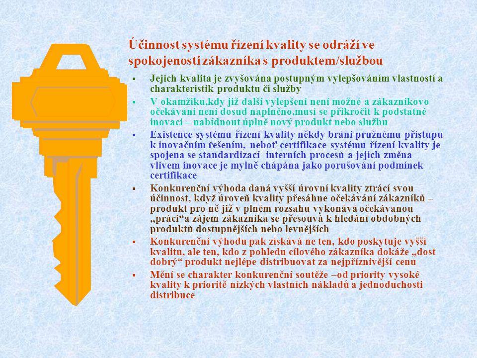 Účinnost systému řízení kvality se odráží ve spokojenosti zákazníka s produktem/službou