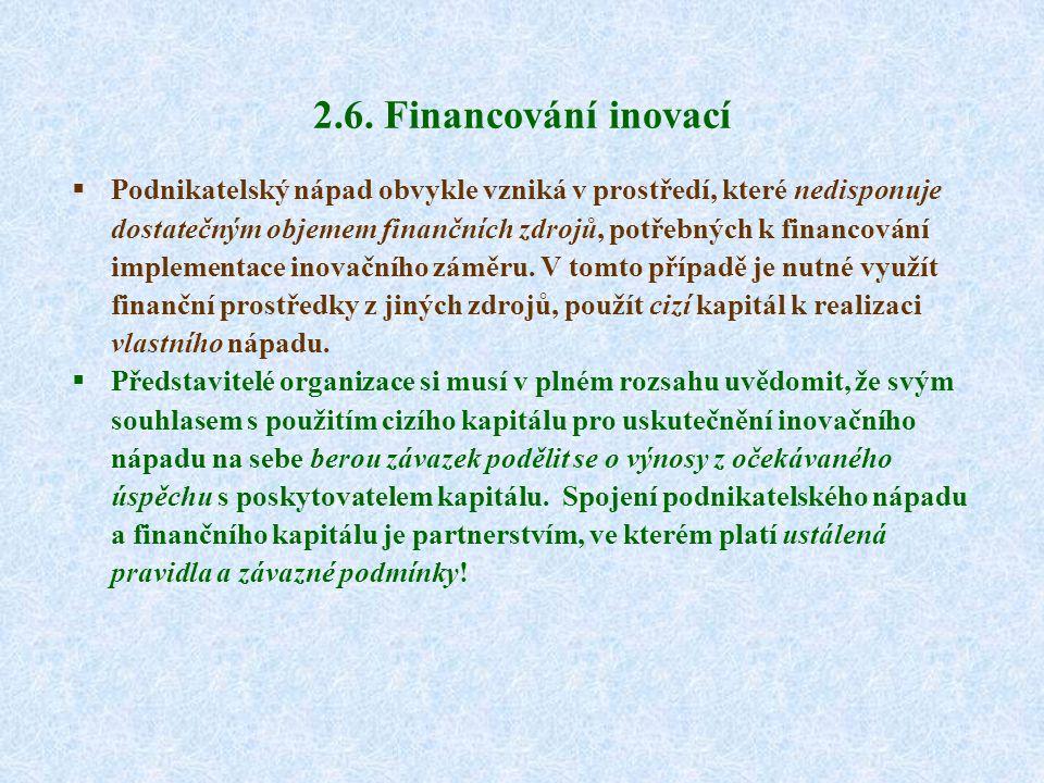 2.6. Financování inovací
