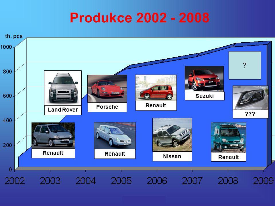 Produkce 2002 - 2008 th. pcs Suzuki Renault Porsche Land Rover