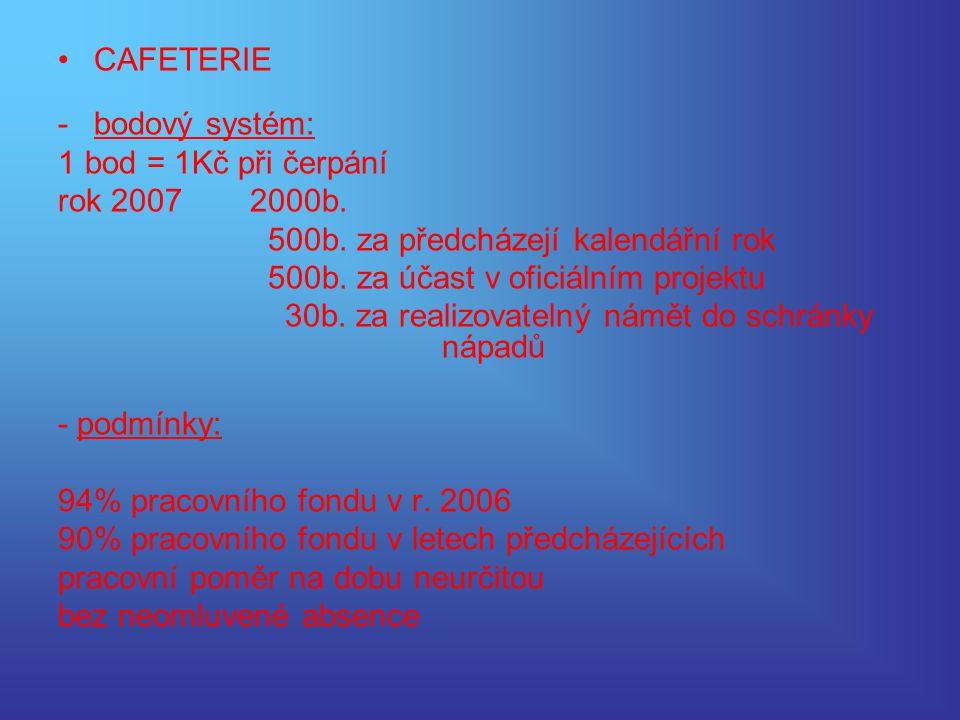 CAFETERIE bodový systém: 1 bod = 1Kč při čerpání. rok 2007 2000b. 500b. za předcházejí kalendářní rok.