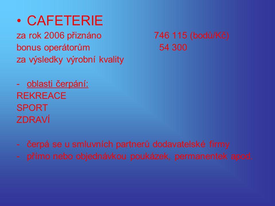 CAFETERIE za rok 2006 přiznáno 746 115 (bodů/Kč)