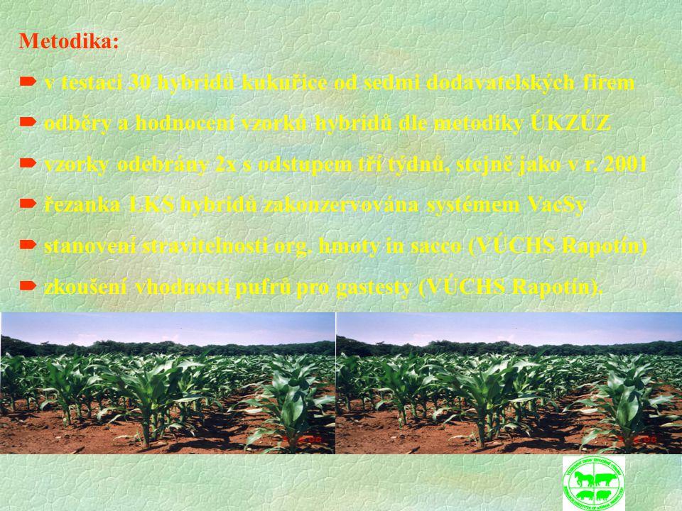 Metodika:  v testaci 30 hybridů kukuřice od sedmi dodavatelských firem.  odběry a hodnocení vzorků hybridů dle metodiky ÚKZÚZ.