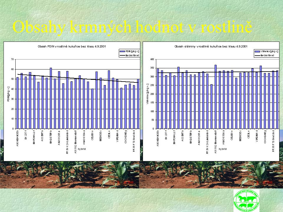 Obsahy krmných hodnot v rostlině