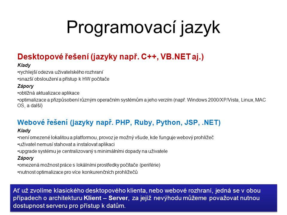 Programovací jazyk Desktopové řešení (jazyky např. C++, VB.NET aj.)