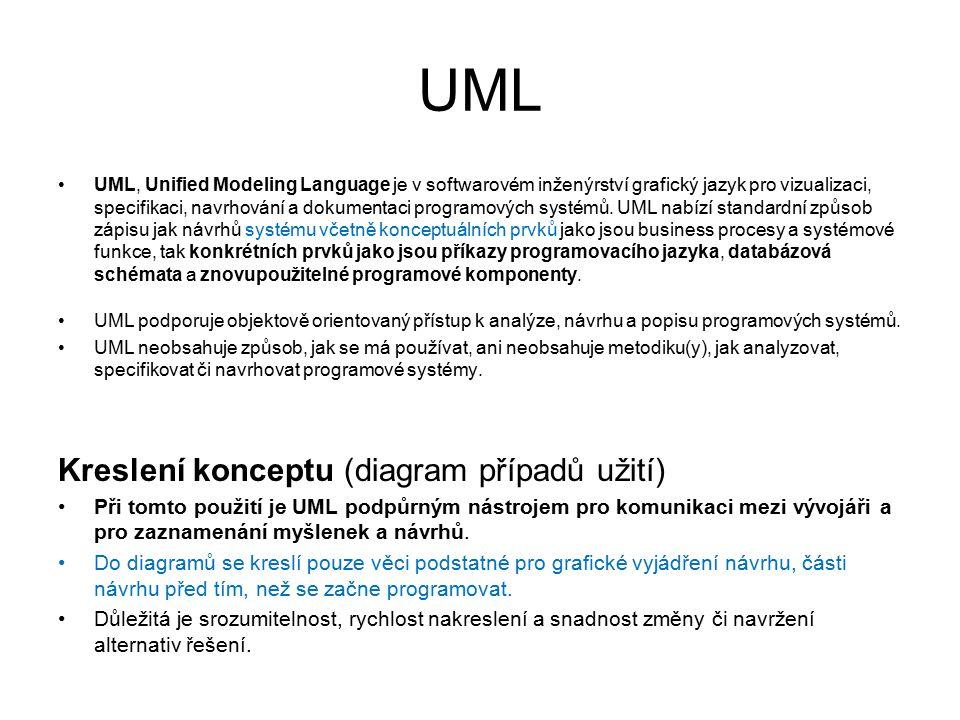 UML Kreslení konceptu (diagram případů užití)