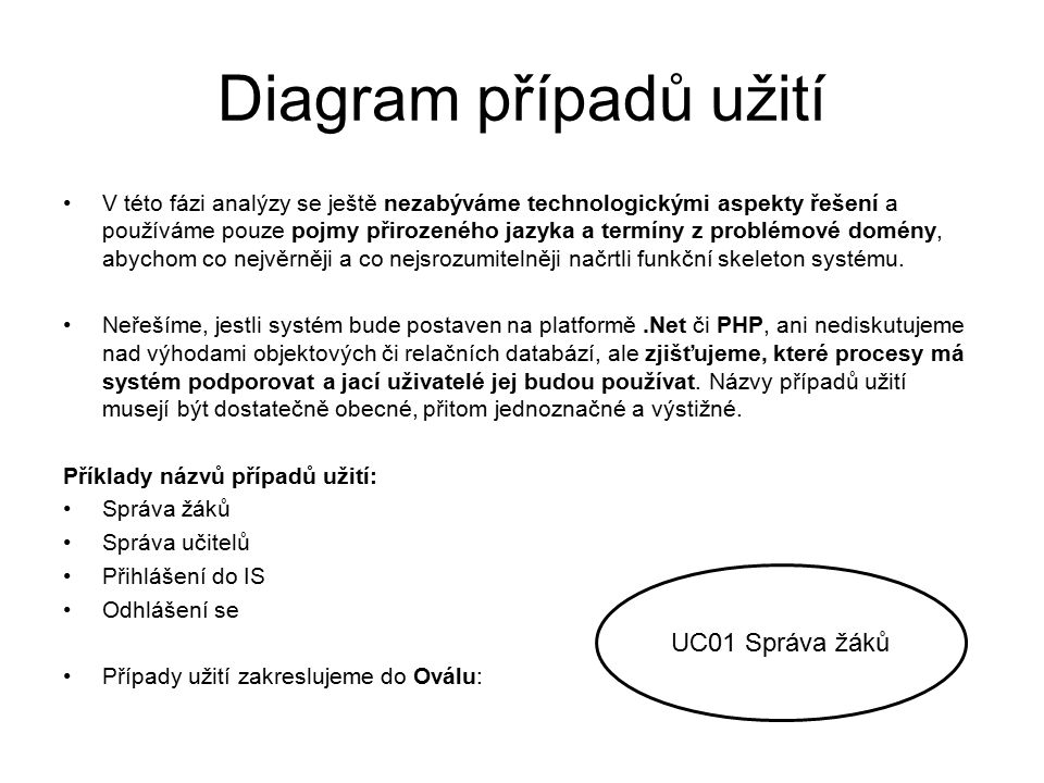 Diagram případů užití UC01 Správa žáků