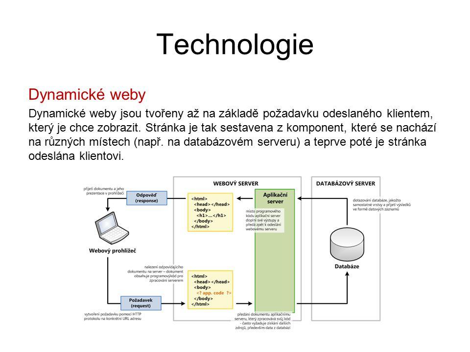 Technologie Dynamické weby