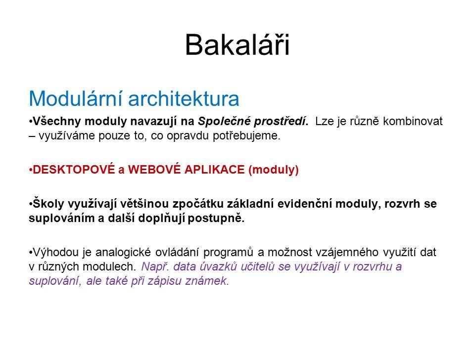 Bakaláři Modulární architektura
