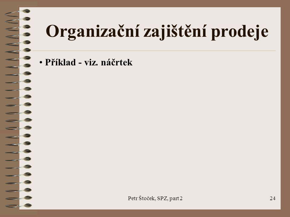 Organizační zajištění prodeje