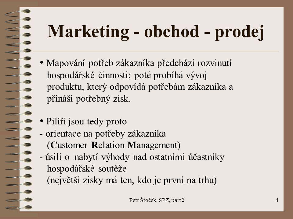 Marketing - obchod - prodej