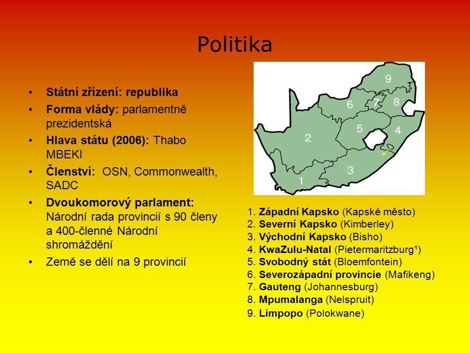 Politika Státní zřízení: republika