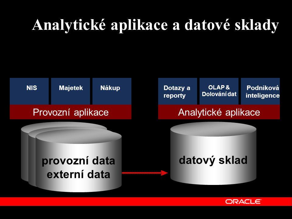 Analytické aplikace a datové sklady