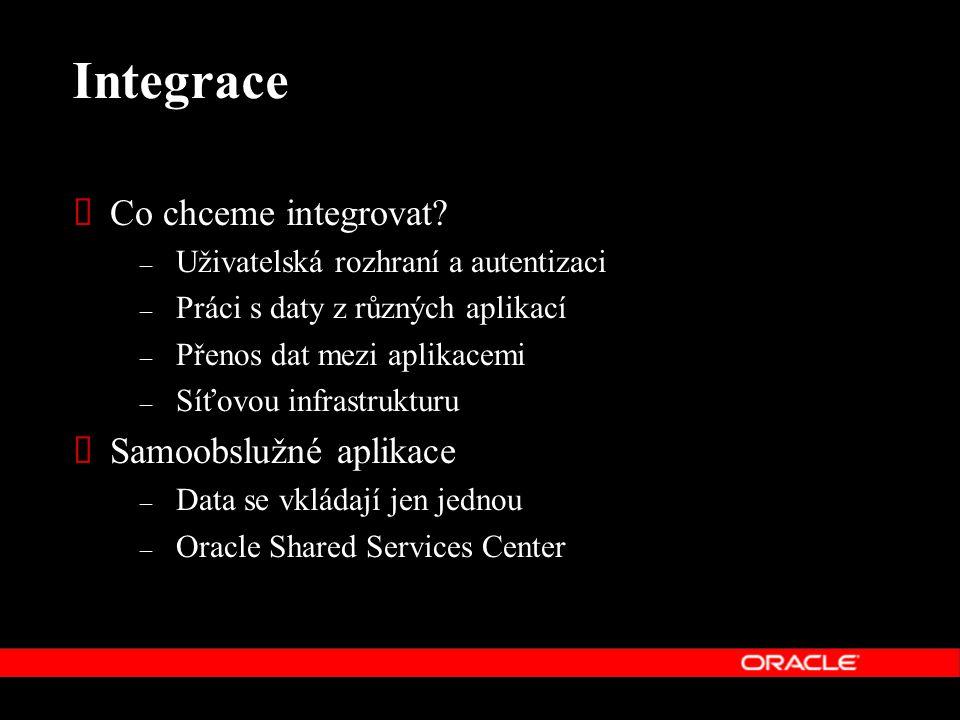 Integrace Co chceme integrovat Samoobslužné aplikace
