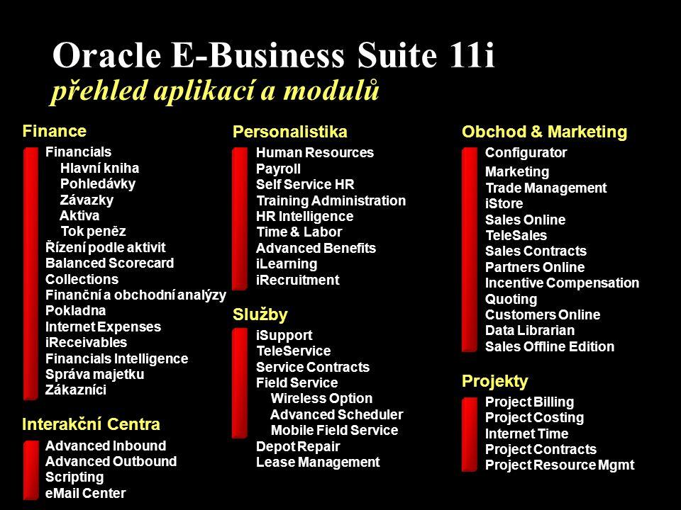 Oracle E-Business Suite 11i přehled aplikací a modulů