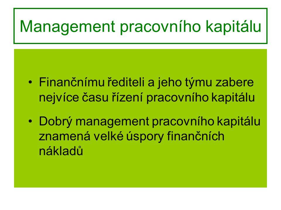 Management pracovního kapitálu