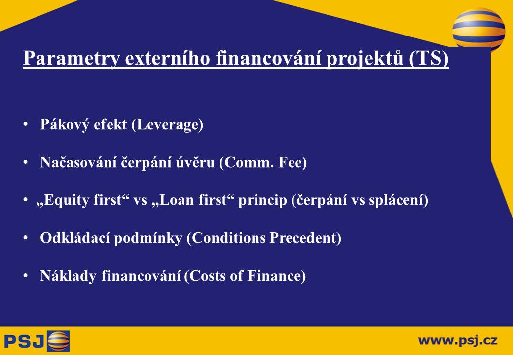 Parametry externího financování projektů (TS)
